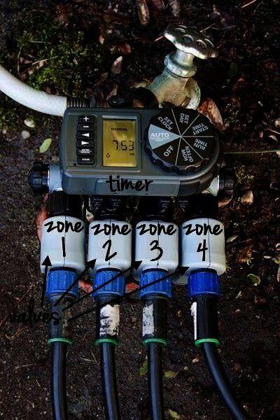 State Board Exam Garden Irrigation System Garden Watering System Garden Irrigation