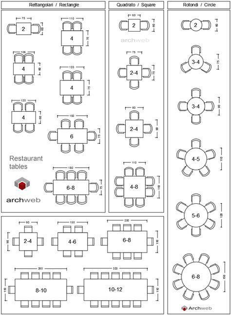 Sala Pranzo Tavoli Per Ristoranti Sala Da Pranzo Lusso Design