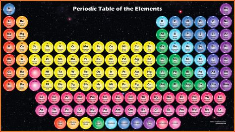 Cosmic Background Periodic Table Elements Pinterest Periodic - best of periodic table with charges hd