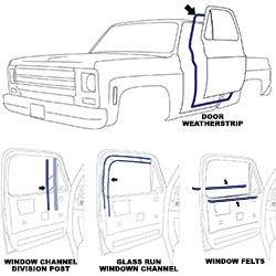1973 80 Fullsize Chevy Gmc Truck Door Weatherstrip Kit Chevy Truck Parts Chevy Trucks Chevy Chevy Trucks Older