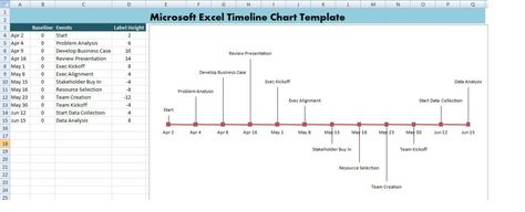 Microsoft Excel Timeline Chart Template Microsoft Excel - Timeline chart template