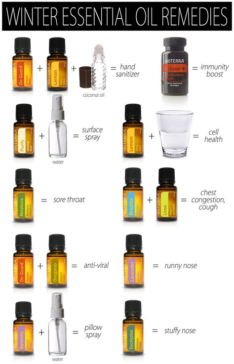 Common uses for Essential Oils this Winter