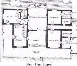 The floor plan of Karen Blixens African House out of africa