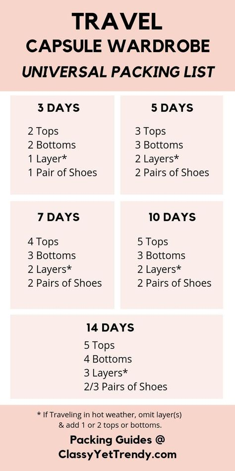 How To Build A Travel Capsule Wardrobe - Classy Yet Trendy - How To Build A Travel Capsule Wardrobe - Classy Yet Trendy - Find out everything about building a travel capsule wardrobe, which clothes, shoes and accessories to pack and how to pack using a carry-on suitcase and packing cubes. Includes a universal packing list. #traveltips #travelhacks #traveloutfit #packinglist #capsulewardrobe #outfitoftheday #outfitideas #vacationoutfits #packingtips #styleb