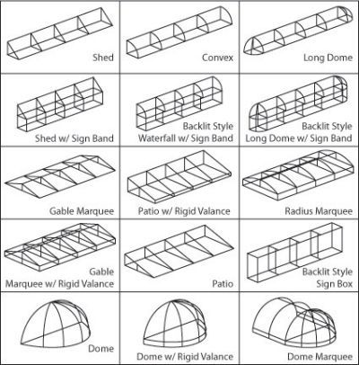awning frames   Awnings, Awning   Patio signs, Canvas, Doors
