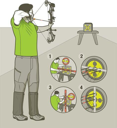 Archery Training, Archery Tips, Archery Hunting, Archery Lessons, Bow Hunting Tips, Hunting Stuff, Bow And Arrow Diy, Archery For Beginners, Archery Party