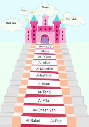 جدول حفظ القرأن الكريم انجليزي درج القصر للبنات Ramadan Activities Activities For Kids Ramadan