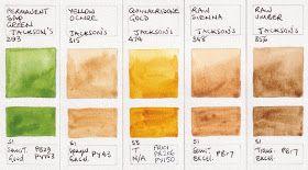 Jane Blundell Artist Jackson S Professional Watercolours Full