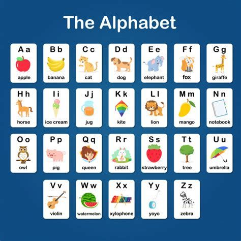 Aprender El Abecedario En Ingles Http Www En 2021 Alfabeto En Ingles Pronunciacion Aprender El Abecedario Ingles Para Ninos