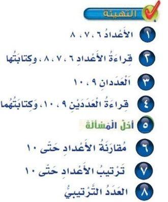 حل الرياضيات الأعداد حتى 10 اول ابتدائي ف1 Math Math Equations
