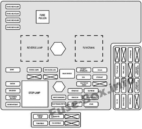 57 Corvette Fuse Box - Wiring Diagram Networks