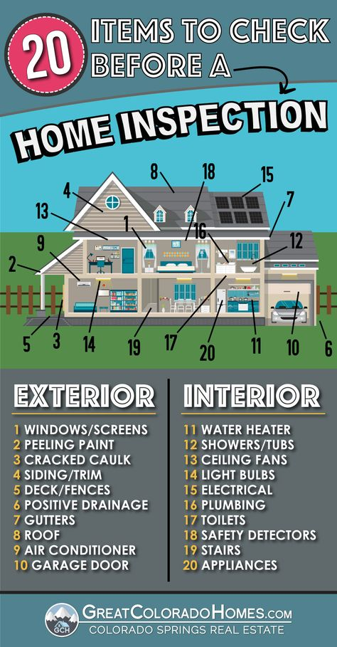 Getting a Home Inspection In Louisville Kentucky- List of Home Inspectors Louisville, KY