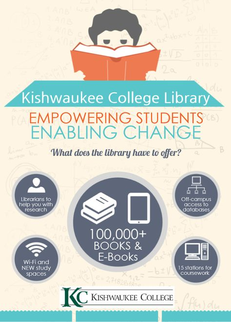 Library Services at Kish | @Piktochart Infographic
