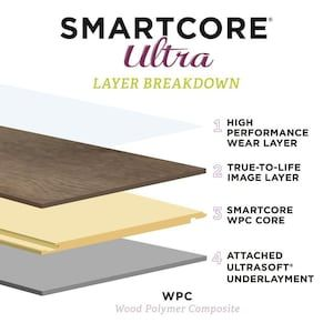 Smartcore Ultra 8 Piece 5 91 In X 48 03 In Blue Ridge Pine Luxury Vinyl Plank Flooring Lowes Com In 2020 Vinyl Plank Flooring Luxury Vinyl Plank Luxury Vinyl