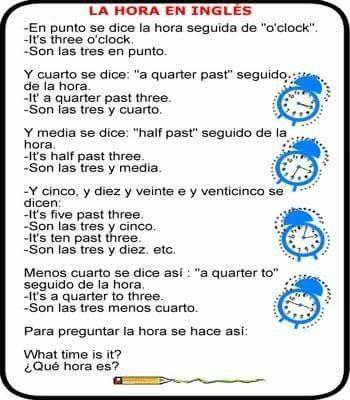 Pin by IRIS VAZQUEZ on aprendiendo English | Cosas de ingles ...