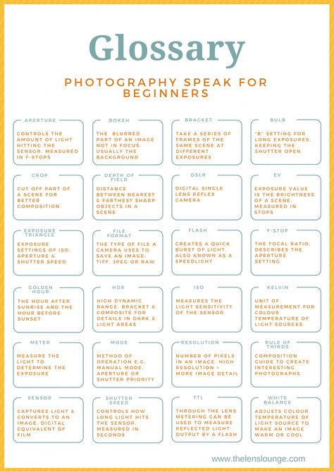 Essential photography cheatsheet! Glossary of photography terms with explanations of fundamental photography concepts. Click through for our jargon busting photography cheat sheet. #phototips #cheatsheet #photography #PhotographyPhotoshopPictures