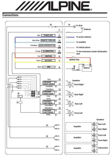 car stereo power amp wiring diagram and alpine stereo wiring