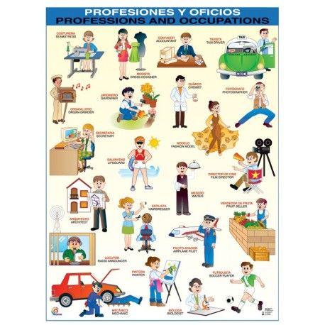 Poster Profesiones Y Oficios Azul B C B Homeschool Comics School