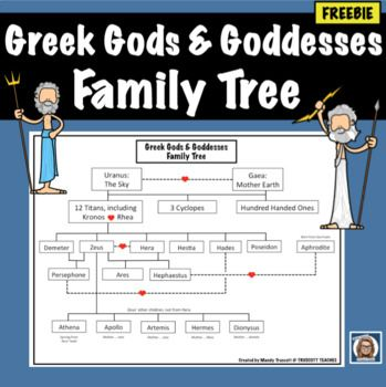 Freebie Greek God Goddess Family Tree By Truscott Teaches Tpt Freeresources Freebie Greekmythology Middleschool 6thgrad Greek Gods Family Tree Greek