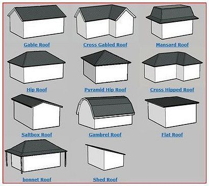 6 Powerful Cool Tips Clear Patio Roofing Dakterras Roofing Terrace Patio Roofing Ceiling Black Roofing Gray Siding Roofin Roof Shapes Building Roof House Roof