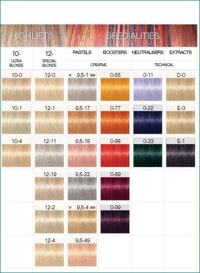 Pin Em Hair Dye Swatches Charts
