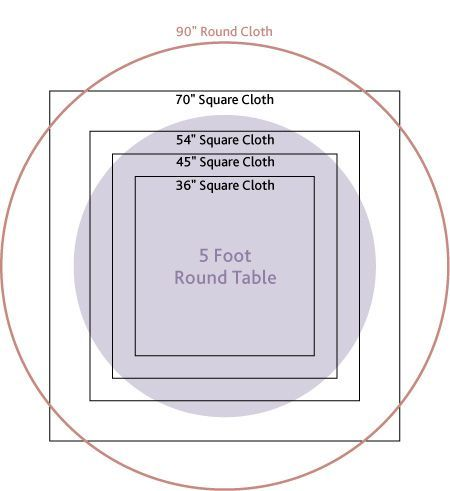 Table Cloth For 5 Foot 60 Round Table Roundtabledecor Table Cloth For 5 Foot 60 Round Table Table Cloth Round Table Tablecloth Sizes