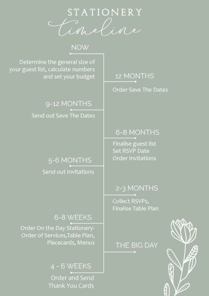 Wedding Stationery Timeline Helen Scott Design Blog In 2020 Wedding Stationery Timeline Wedding Stationery Stationery