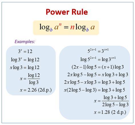 Solving Logarithmic Equations Worksheet Equations Worksheets Solving
