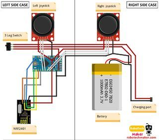 DIY WIRELESS REMOTE CONTROLLER FOR ROBOTS, RC BOATS ..   Rc boats, Remote  control boat, Radio controlPinterest
