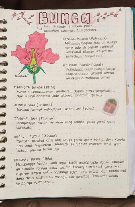 Biologi Flower Buku Pelajaran Struktur Teks Kutipan Motivasi Belajar