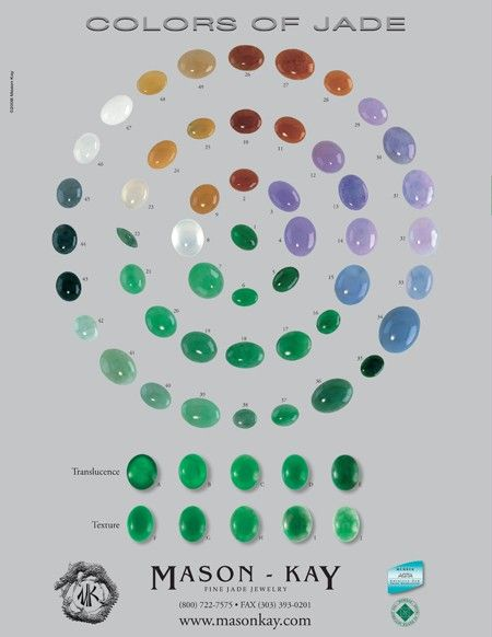 """Jade. I didn't know Jade had so many colors. I thought """"Jade"""" was in the green range of stones."""