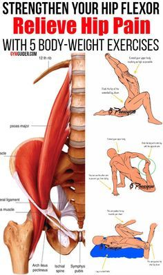 If your hip flexors are hurting, chances are you know what's causing it. Maybe you've tried going for a walk and doing stretches after class, but those probably haven't helped ease the ache very much.f your hip flexors are aching, try the simple routine below first thing in the morning after your body is warmed up and flexible. You should start to see relief after just a week or two (though the longer you do it and more you progress, the more long-lasting relief you'll experience).