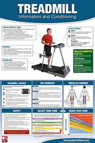 Treadmill Workout Professional Gym Wall Chart Poster Productive
