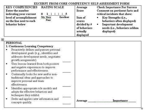 Critical Success Behaviors self assessment Professional Best - self assessment form