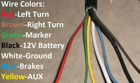 7 way trailer plug wire colors, seven wire trailer diagram | utility trailer,  trailer wiring diagram, trailer light wiring  pinterest
