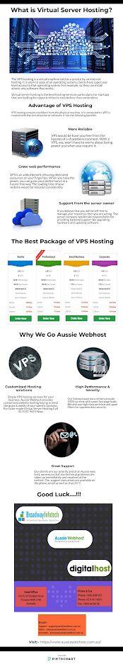 Virtual Server Hosting in Sydney