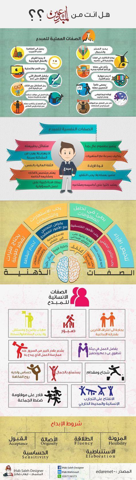 Infographic Are You From The Creators انفوجرافيك هل انت من المبدعين Intellegence Instagram Picture Quotes Photo Video App