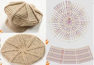كروشيه صور وباترونات باترون قبعات كروشي Crochet Hats Crochet Hat Pattern Crochet