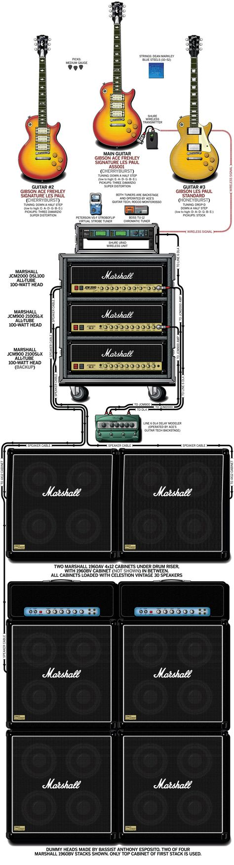 3B6 Ace Frehley Guitar Wiring Diagram | Wiring LibraryWiring Library