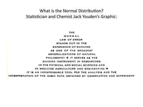 Normal Distribution Poem  Math    Statistics Ap