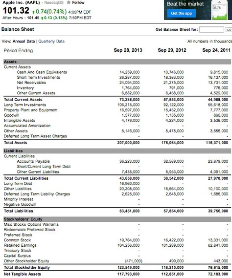 Balance Sheet   Income Statement Microsoft  Income Statement Microsoft