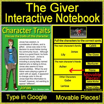 The Giver Interactive Notebook Distance Learning For Google