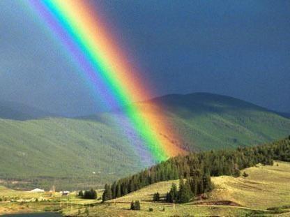 Cuales Son Los Colores Del Arco Iris 7 Pasos Colores Del Arco Iris Cielo Con Arco Iris Fotos Del Cielo