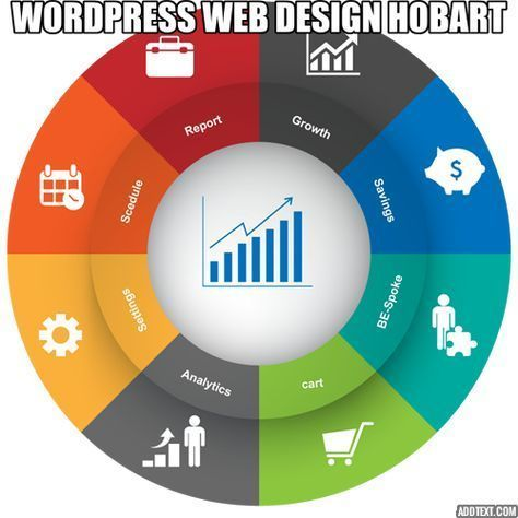 Wordpress Web Design Hobart Design Hobart Web Wordpress In 2020 Wordpress Web Design Web Development Design Wordpress Web