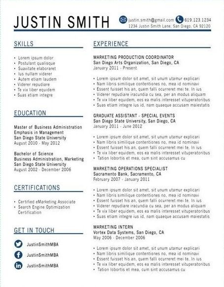 Free Resume Review Resume Review Free Resume Examples Resume Writing Examples