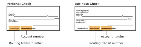 Wells Fargo Routing Number Everything You Need To Know Great