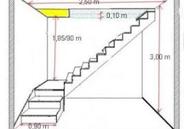 Resultado De Imagen Para Calcul Escalier Avec Palier With Images