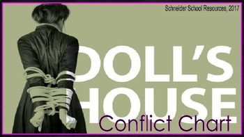 Henrik Ibsen S A Doll S House Conflict Chart Assignment Graphic