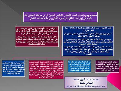 مدحت سعد الدين محمد المحامى بالنقض ماهيه وجوب إعلان السند التنفيذى لشخص المدين أو فى Blog Blog Posts Mobile Boarding Pass