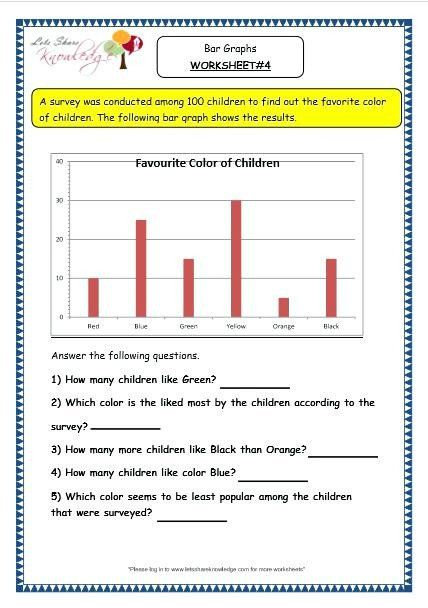 Bar Graph Printable Worksheets Bar Graphs Worksheet Grade 3 Maths Worksheets Bar Graphs In 2021 3rd Grade Math Worksheets Bar Graphs Math Worksheet
